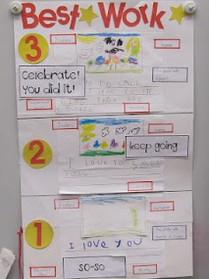 Kindergarten Writing Rubric - would definitely change alter this to match my current writing rubric. Great visual form students to use when writing. Kindergarten Writing Rubric, Kindergarten Anchor Charts, Kindergarten Language Arts, 1st Grade Writing, Writing Lessons, Kindergarten Literacy, Kids Writing, Teaching Writing, Writing Activities