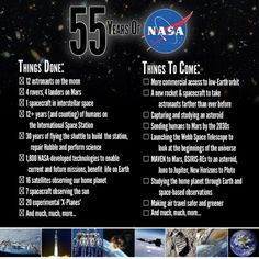 55 Years of the National Aeronautics and Space Administration. Credit: NASA.