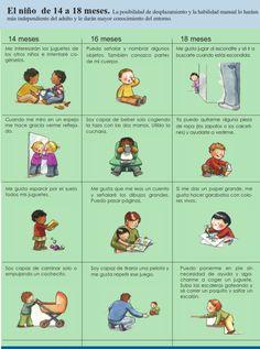 APRENDER Y DIVERTIRSE.... ¡¡TODO EN UNO!!: EL DESARROLLO INFANTIL (I)
