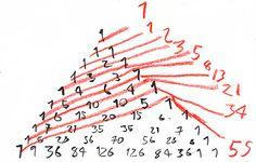 fibonacci triangle by alex itin, via Flickr