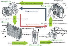 Basha Oil Change >> 308 Best Basha Images In 2019 Car Engine Mechanical