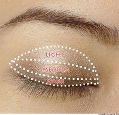 Eyeshadow guide ! Taken from: weheartit