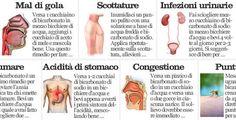 7 benefici del bicarbonato di sodio per la nostra salute Home Remedies, Soda, Health And Wellness, Fitness, Recipes, Medicine, Diets, Beverage, Soft Drink