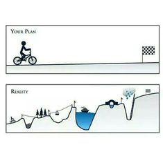 Sea como sea se puede llegar hasta el final  con un buen plan d acción. ...