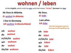 Grammar Aid German Grammar, German Words, Deutsch Language, German Language Learning, World Languages, Learn German, Language Activities, Idioms, Germany