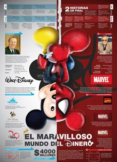 Chart: Disney vs. Marvel Infographic Infographic - Information Graphic Designs at Style & Flow