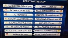 Partidos de octavos de final de la Liga de Campeones 2013-2014