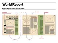 IL magazine — World Report pages, designer: Davide Mottes, typefaces: Klim Type Foundry