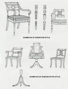 pictures of furniture styles. chart of different furniture styles pictures r