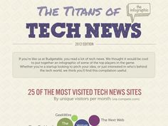 Top 10 Internet & Tech-Related Infographics from 2012