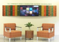 The digitized donor recognition wall recognizes the Community Mercy Foundation Partners in Excellence. Photo credit: Alise OBrien.