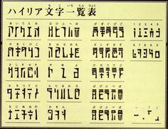 Hylian Alphabet.