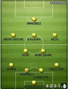 Borrusia Dortmund Possible Starting XI Lineup #BVB
