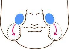 30秒で口元のたるみを解消させる口元のたるみ改善エクササイズ