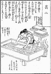 History of Japanese bookbinding