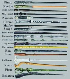 Mine's a lot like McGonagall's and Draco's. What a mix lmao