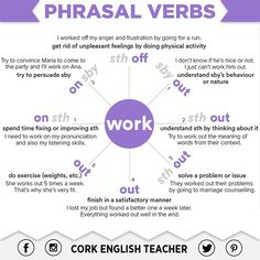 Phrasal verbs with work...