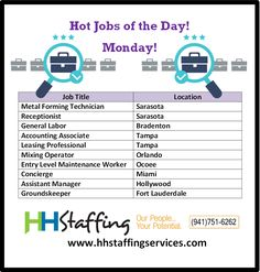 How is the beginning of your week going, #jobseekers? We hope it's off to a great start! Could you use some assistance with your #jobsearch? It would be our pleasure to help you and make the process less tedious. Check out our hot #jobs of the day and see if one catches your eye. If so, please send your resume to customerservices@hhstaffingservices.com. Questions? Just give us a call at (941)751-6262. P.S. There is absolutely no fee to you as the #jobseeker!