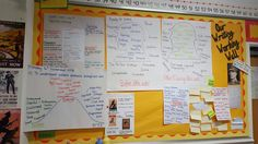Writing working wall. Year 6. Gemila Boss. Primary School Displays, Display Boards For School, Working Wall, Year 6, The Cure, Boss, Writing, A Letter, Writing Process
