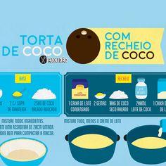 Infográfico receita de Torta de coco sem glúten com recheio de coco. Receita fácil e rápida de preparar. Ingredientes: leite condensado, creme de leite, leite de coco, ovo, manteiga e coco ralado.