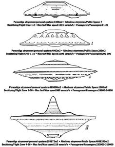 Aliens History, Aliens And Ufos, Ancient Aliens, Flying Saucer Attack, Ufo Reports, Coast To Coast Am, Secret Space Program, Alphabet Symbols, Unidentified Flying Object