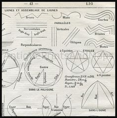 Line Drawings Shapes Design Elements antique French print, $12.00