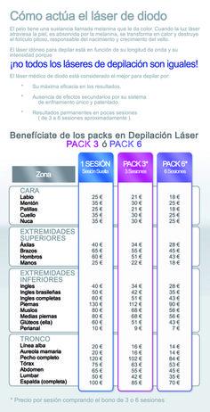 Nuestras tarifas en depilación con láser de diodo