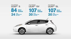 Auto Thunder: Nissan LEAF world's best-selling EV in 2016