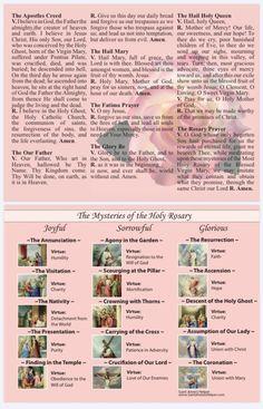 Holy Rosary Prayer, Praying The Rosary Catholic, Catholic Prayer For Healing, Fatima Prayer, Catholic Religion, Prayers For Healing, Catholic Prayers, How To Pray Rosary, Prayers Of The Rosary