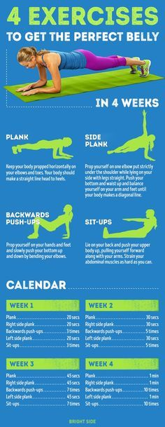 Four simple exercises toget the perfect belly injust four weeks