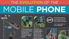 """Infographics detailing the mobile phone's growth in technology and pop culture, from the influence of """"Star Trek"""" to iPhone and more. Mobile Marketing, Digital Marketing, Cheap Cell Phones, Star Trek, Evolution, Pop Culture, Innovation, Comedy, Technology"""