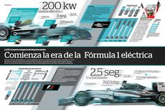 formula electrica  #Newspaper #GraphicDesign #Layout