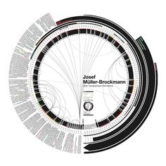 Muller-Brockman, epitome of Swiss graphic design