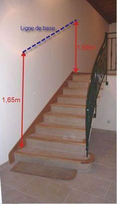 mesures dans l'escalier Plus