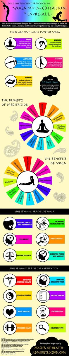 Infographic: Are the Ancient Practices of #Yoga and #Meditation a Cure All? #meditationinfographic #YogaBenefits