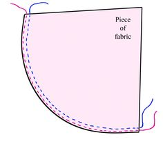 sewing-hem-lesson great tips