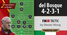 del Bosque 4-2-3-1 Tactics FM16