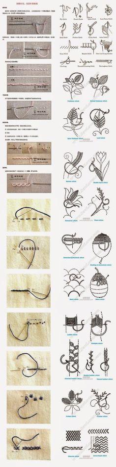 Bordado: Puntos para bordar