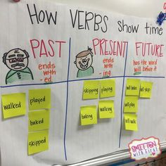 Smitten with First: Verb Tenses and a Long A Freebie! 2nd Grade Ela, First Grade Writing, First Grade Reading, Verb Activities For First Grade, Third Grade, Subject Verb Agreement, Subject And Verb, Nouns And Verbs, Verb Tenses