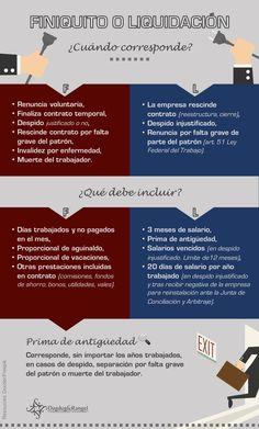 Finiquito y Liquidación #DerechoLaboral #Infografía Industrial Engineering, Law School, Human Resources, Lawyer, Business Marketing, Personal Finance, Workplace, Coaching, University