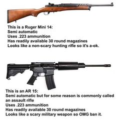 This is a Ruger Seml automatic Uses ammunition Has readily available sn mund magazines Looks like a nan-scary hunting rifle so it's a-ok. This is an Semi automatic but for some reason is commonly called an assault rifle Uses ammuniti Funny Sports Memes, Sports Humor, Funny Memes, Funny Pins, Funny Stuff, Gun Humor, Gun Meme, Gun Quotes, Guns And Ammo