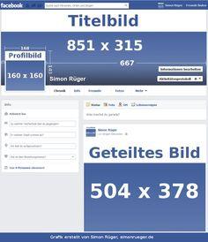 Übersicht der Facebook Bildergrößen - Titelbild, Profilbild, Chronikbilder - aktuell 2013