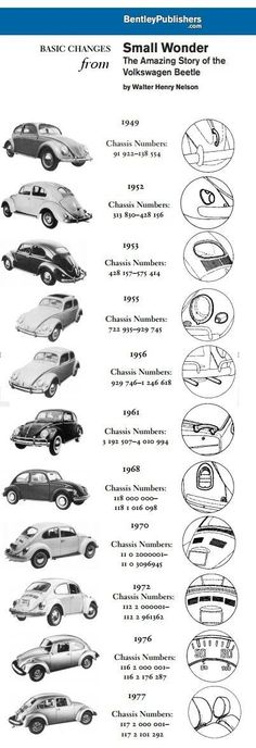 #volkswagonclassiccars #volkswagenclassiccars