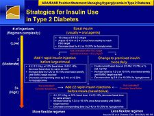 Strategies for Insulin Use in Type 2 Diabetes ADA Guidelines Ada Guidelines, Diabetes Treatment Guidelines, Health And Wellness, Diet, How To Plan, Type, Blog, Health Fitness, Blogging