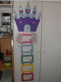 ...Το Νηπιαγωγείο μ' αρέσει πιο πολύ.: Το ημερολόγιο μας και το παλάτι της καλής συμπεριφοράς Kindergarten Crafts, Preschool Themes, Classroom Organization, Classroom Management, Star Themed Classroom, Class Rules, Classroom Behavior, School Decorations, My Teacher