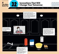 32 Innovaties die jou toekomst gaan veranderen | Peter Lakeman - Media en Technologie in het Onderwijs | Peter Lakeman
