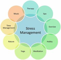 Options for beating stress.