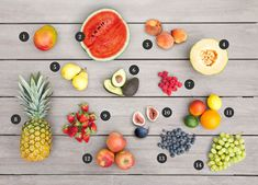 How to Pick (the Right) Ripe Produce