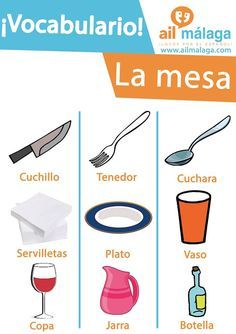 Time to eat! Get ready to tuck in :D #LearnSpanish #SpanishSchool #SpanishVocab #tablevocabulary #mesa
