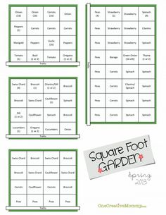 DIY Square Foot Garden Plan w/ FREE Printable Chart! : via  OneCreativeMommy.com